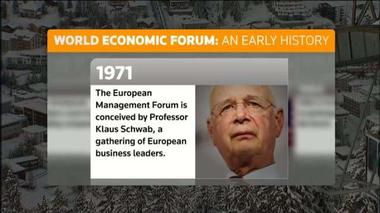 World Economic Forum: An Early History
