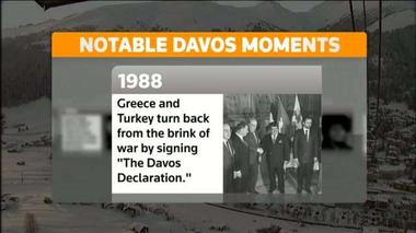 Davos: Most Memorable Moments
