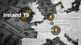 The biggest tech tax havens