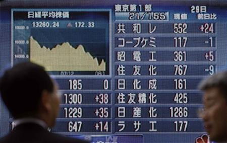 People walk past a monitor displaying stock movements in Tokyo January 29, 2008. REUTERS/Issei Kato