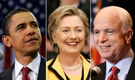 Combination photo of Senator Barack Obama, Senator Hillary Clinton and Republican presidential candidate John McCain. McCain runs even with Obama and narrowly leads Clinton in potential match-ups in November, according to a Reuters/Zogby poll released on Wednesday. REUTERS/Frank Polich/Rebecca Cook/John Sommers II