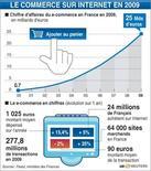<p>LE COMMERCE SUR INTERNET EN 2009</p>
