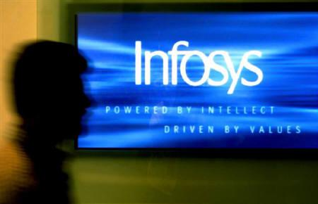 A man walks past a billboard of Infosys Technologies in Bangalore, October 10,2003. REUTERS/Jagadeesh NV/Files