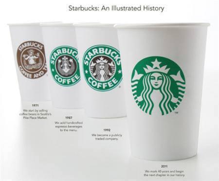 1月5日、スターバックスが、文字をなくした新たなロゴマークを発表した。写真手前が新たなロゴ。同社提供(2011年 ロイター)