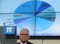 Генеральный секретарь ОПЕК Абдулла аль-Бадри на конференции ОПЕК в Вене, 8 ноября 2011 г.   Страны Организации нефтеэкспортёров (ОПЕК) договорились ограничить добычу 12 стран - участниц ОПЕК 30 миллионами баррелей в сутки, сообщил министр нефтяной промышленности Венесуэлы Рафаэль Рамирес после совещания ОПЕК в среду. REUTERS/Heinz-Peter Bader