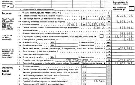 The first page of the 2010 U.S. 1040 tax return for Mitt Romney and his wife Ann showing a gross adjusted income of $21,646,507.00 is seen in this document released by the Romney campaign January 24, 2012. REUTERS/Handout