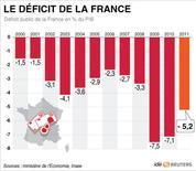<p>LE DÉFICIT DE LA FRANCE</p>