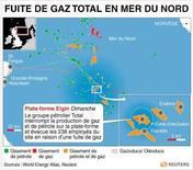 <p>FUITE DE GAZ TOTAL EN MER DU NORD</p>
