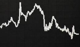 Кривая индекса DAX на табло на бирже во Франкфурте-на-Майне, 5 августа 2011 года. Объем производства валового внутреннего продукта РФ вырос в первом квартале 2012 года, по предварительной оценке Росстата, на 4,9 процента к аналогичному периоду прошлого года. REUTERS/Remote/Pawel Kopczynski