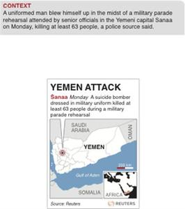 YEMEN-SUICIDEBOMB- - Map of Yemen locating the capital Sanaa where a suicide bomber killed at least 63 soldiers at a military parade rehearsal on Monday. RNGS. (SIN08)