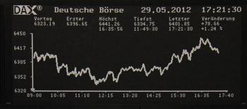 Табло фондовой биржи во Франкфурте-на-Майне 29 мая 2012 года. Европейские акции завершили торги вторника ростом, достигнув недельного максимума благодаря слухам, что Европейский центробанк и власти Китая могут принять новые меры поддержки экономики. REUTERS/Remote/Kirill Iordansky