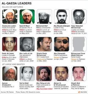 PAKISTAN-LIBI/ - List of al-Qaeda leaders captured, killed or at large. Abu Yahya al-Libi, one of the group's top strategists may have been killed in a drone strike in Pakistan, local intelligence officials said on Tuesday. RNGS.