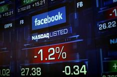 Monitors show the value of the Facebook, Inc. stock during morning trading at the NASDAQ Marketsite in New York June 4, 2012. REUTERS/Eric Thayer (UNITED STATES - Tags: BUSINESS)