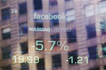 The falling price of Facebook's stock is seen on a screen reflected in the window of the Nasdaq building in New York August 16, 2012. REUTERS/Lucas Jackson
