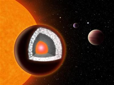An illustration of the interior of 55 Cancri e — an extremely hot planet with a surface of mostly graphite surrounding a thick layer of diamond, below which is a layer of silicon-based minerals and a molten iron core at the center. REUTERS-Haven Giguere-Yale University