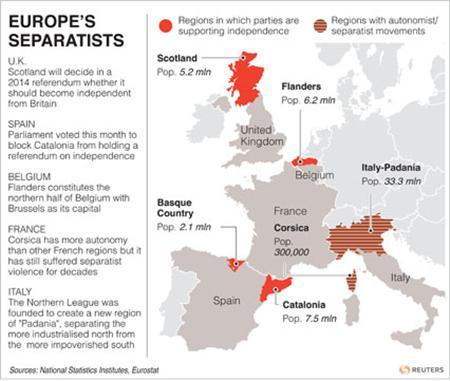 Map of Europe locating key regions in which parties supporting independence are gaining ground. Includes population and economic data.