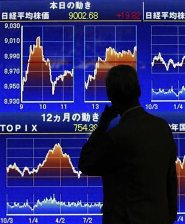 A man looks at an electronic board showing the fluctuations in Japan's Nikkei share average in Tokyo October 19, 2012. REUTERS/Yuriko Nakao