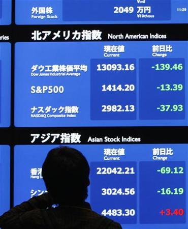 A visitor looks at a screen displaying North American indices and Asian stock indices at the Tokyo Stock Exchange in Tokyo November 5, 2012. Asian shares fell on Monday, tracking a sell-off in global shares late last week, as investors continued to shed risk ahead of the closely fought U.S. presidential election and looked past a strong U.S. jobs data to fragile economic growth worldwide. REUTERS/Issei Kato (JAPAN - Tags: BUSINESS)