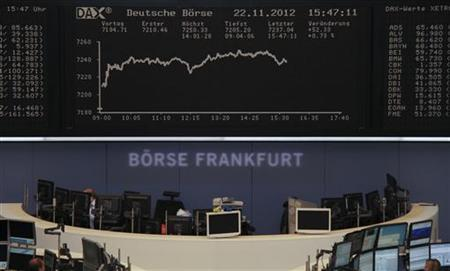 The DAX board is pictured at the Frankfurt stock exchange November 22, 2012. REUTERS/Remote/Wolfgang Rattay (GERMANY - Tags: BUSINESS)