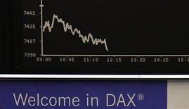 The curve of the DAX board is pictured at the Frankfurt stock exchange September 24, 2012. The euro fell on Monday after a leading survey of German business sentiment disappointed, and uncertainty over Spain and Greece was also likely to undermine the single currency. The Munich-based Ifo think tank said on Monday its business climate index, based on a monthly survey of some 7,000 firms, fell to 101.4 in September from 102.3 in August. REUTERS/Remote/Tobias Schwarz (GERMANY - Tags: BUSINESS)