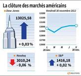 <p>LA CLÔTURE DES MARCHES AMÉRICAINS</p>