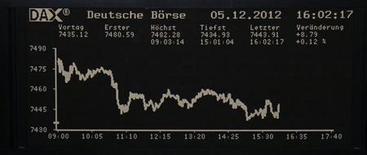 Las bolsas europeas ampliaban el jueves un repunte de una semana y el euro cedía mientras inversores esperan la reunión de consejo del Banco Central Europeo (BCE) en busca de señales de rebajas futuras de los tipos de interés. Imagen del índice alemán DAX en la Bolsa de Fráncfort el 5 de diciembre. REUTERS/Remote/Lizza David