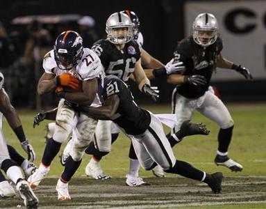 Denver Broncos running back Knowshon Moreno is tackled by Oakland Raiders cornerback Ron Bartell during their NFL football game in Oakland, California December 6, 2012. REUTERS/Robert Galbraith