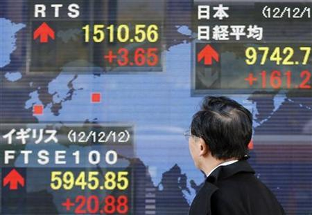 A man looks at an electronic board displaying rises in share indices outside a brokerage in Tokyo December 13, 2012. REUTERS/Yuriko Nakao