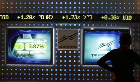 A worker looks at screens inside the Tel Aviv stock exchange November 25, 2008. REUTERS/Gil Cohen Magen
