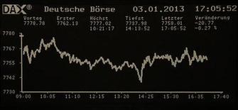 L'andamento del DAX della Borsa di Francoforte, 3 gennaio 2013. REUTERS/Remote/Joachim Herrmann