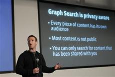 "Facebook Chief Executive Mark Zuckerberg introduces a new feature called ""Graph Search"" during a media event at the company's headquarters in Menlo Park, California January 15, 2013. REUTERS/Robert Galbraith (UNITED STATES - Tags: BUSINESS SCIENCE TECHNOLOGY)"
