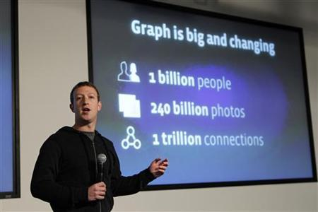Facebook Chief Executive Mark Zuckerberg introduces a new feature called ''Graph Search'' during a media event at the company's headquarters in Menlo Park, California January 15, 2013. REUTERS/Robert Galbraith