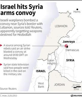 Map locating the Syrian town Jamraya which was hit by an Israeli air strike on Wednesday.