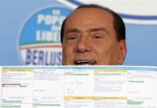 Il leader del Pdl Silvio Berlusconi. REUTERS/Alessandro Bianchi