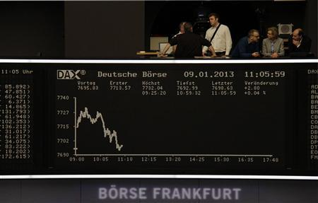 People stand on the balcony above the DAX board at the Frankfurt stock exchange January 9, 2013. REUTERS/Remote/Lizza David