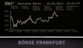 Las acciones europeas terminaron el viernes con un ligero descenso, arrastradas por los sectores bancario y de servicios públicos, aunque los analistas consideraron que cualquier caída debería ser vista como oportunidad de compra. En la imagen, el índice DAX en la bolsa de Fráncfort, el 15 de febrero de 2013. REUTERS/Remote/Janine Eggert