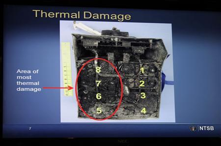 Damaged batteries are displayed during a Washington news conference on an investigation into the January 7 fire that occurred on a Japan Airlines Boeing 787 Dreamliner at Logan International Airport in Boston in this file photo taken February 7, 2013. REUTERS/Yuri Gripas/Files