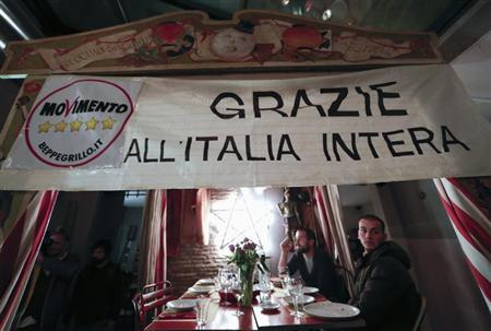 5-Star Movement supporters celebrate in a pizzeria with a banner reading ''Thanks to the whole Italy'' in downtown Rome February 25, 2013. REUTERS/Yara Nardi (ITALY - Tags: POLITICS ELECTIONS) - RTR3EBDK