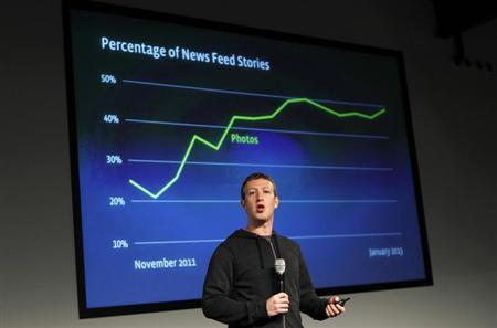 Facebook CEO Mark Zuckerberg gestures while speaking to the audience during a media event at Facebook headquarters in Menlo Park, California March 7, 2013. REUTERS/Robert Galbraith