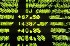 Значения индексов на закрытие торгов на Нью-Йоркской фондовой бирже в пятницу 8 марта 2013 года. Американский фондовый индекс Dow Jones вновь достиг рекордной отметки на закрытие торгов в пятницу благодаря отчету о занятости в США, превзошедшему даже самые оптимистичные прогнозы. REUTERS/Lucas Jackson