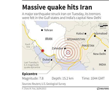 Map of Iran locating a 7.8-magnitude earthquake which struck near the border with Pakistan on Tuesday. REUTERS GRAPHICS