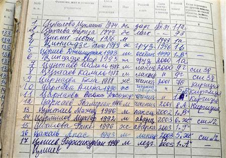 A school registry contains information on Boston bombing suspect Dzhokhar Tsarnaev (number 11 in the list) who studied at local school number one in Makhachkala, April 19, 2013. REUTERS/Sergei Rasulov