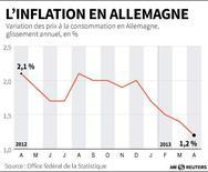 L'INFLATION EN ALLEMAGNE