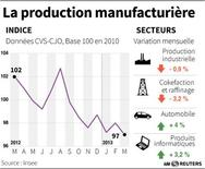 LA PRODUCTION MANUFACTURIÈRE