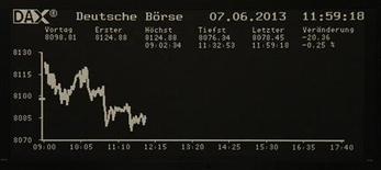 Les Bourses européennes sont en recul vendredi à la mi-journée, dans l'attente fébrile de la publication de la statistique de l'emploi de mai aux Etats-Unis. L'indice FTSEurofirst 300 perd 0,25%, tandis que l'EuroStoxx 50 cède 0,39%. La Bourse de Paris perd 0,35% à 3.800,85 points, tandis que le Dax cède 0,7% et que le FTSE recule de 0,31%. /Photo prise le 7 juin 2013/REUTERS/Remote/Marte Kiesling