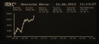 Les Bourses européennes sont en petite hausse en milieu de journée, les investisseurs hésitant entre les craintes liées au ralentissement économique en Chine et les espoirs d'amélioration aux Etats-Unis et au Japon. À Paris, le CAC 40 avance de 0,04% vers 10h00 GMT. À Francfort, le Dax surperforme les autres Bourses européennes avec un gain de 0,89% et à Londres, le FTSE gagne 0,12%. /Photo prise le 10 juin 2013/REUTERS/Remote/Marte Kiesling