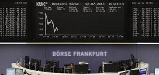 Les Bourses européennes perdent du terrain à mi-séance, cédant aux prises de bénéfice après leur progression des derniers jours. Vers 10h45 GMT, l'indice paneuropéen FTSEurofirst 300 cédait 0,51% et l'EuroStoxx 50 0,6%. A Paris, le CAC 40 abandonnait 0,57%. À Francfort, le Dax perdait 0,97% et à Londres, le FTSE reculait de 0,44%. /Photo prise le 2 juillet 2013/REUTERS/Remote/Stringer