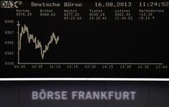 Les Bourses européennes étaient irrégulières autour du point d'équilibre vendredi à la mi-séance, se stabilisant après leurs pertes de la veille. À Paris, le CAC 40 avançait de 0,18% vers 13h20 tandis qu'à Francfort, le Dax cédait 0,16%. /Photo prise le 16 août 2013/REUTERS/Remote
