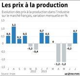 LES PRIX À LA PRODUCTION EN FRANCE