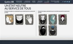 The Quebec government website shows examples of acceptable (L) and unacceptable religious symbols allowed to be worn by public servants, according to its proposed Charter of Quebec Values, September 10, 2013. REUTERS/Quebec Government website
